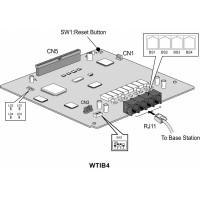 Плата WTIB4, контроллер 4-х базовых станций DECT для АТС eMG80
