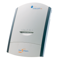 OneStream - 2 GSM канала, 6 каналов VoIP(SIP, H.323), 2 порта  BRI NT, 2 порта BRI TE